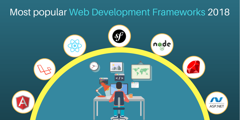 Most Popular Web App Development Frameworks 2018